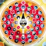 "Review: MULTIVERSITY #1 ""Cosmic Neighborhood Watch"""